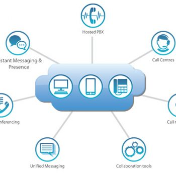 Cloud Based Telephony/ Universal Communication
